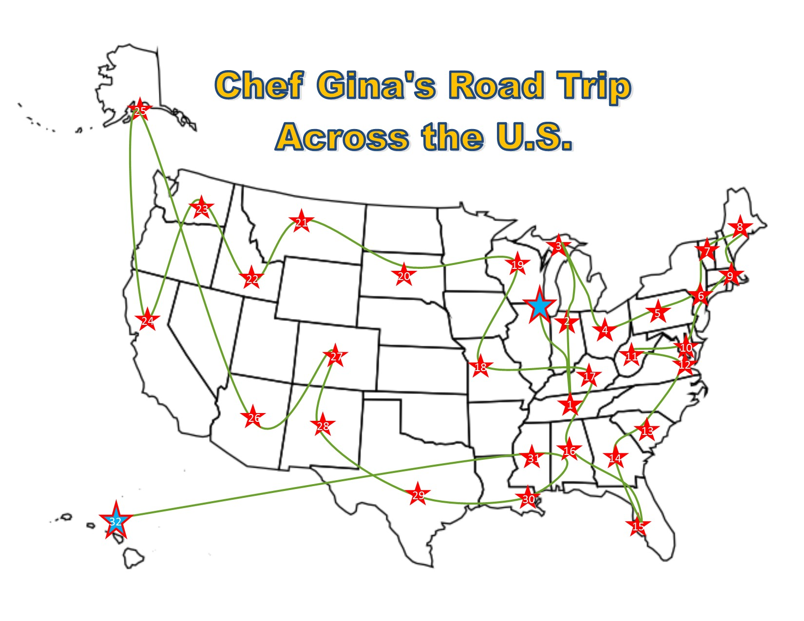 Chef Gina's Road Trip Across America